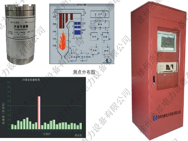 国家能源集团谏壁发电厂锅炉炉管泄漏监测系统